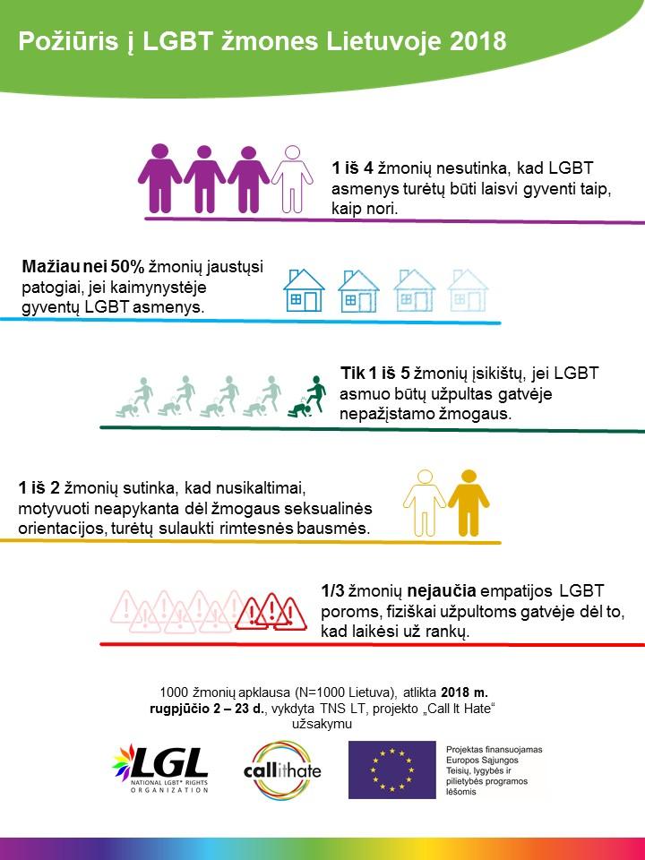Factsheet_LGL_LT_FB_fixed