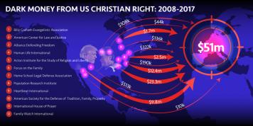 OpenDemocracy infografikas