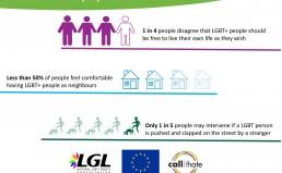 Factsheet_LGL